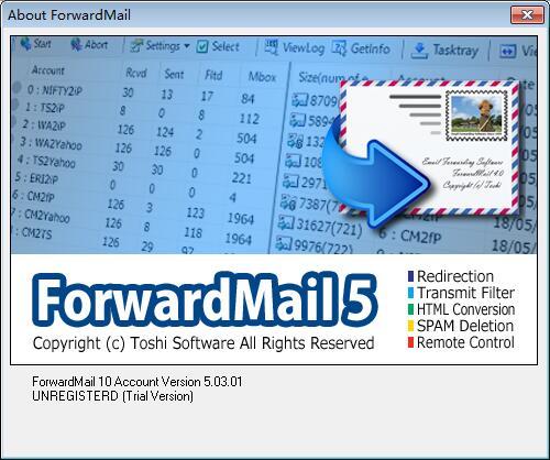 ForwardMail (邮件转发工具)下载
