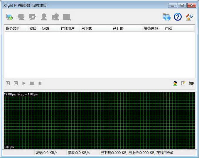 Xlight FTP server(FTP服务器)