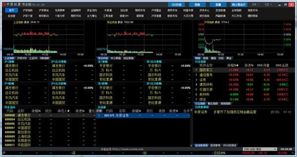 中原证券网上交易专业版下载