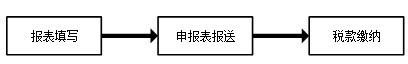 内蒙古自然人电子税务局扣缴端下载